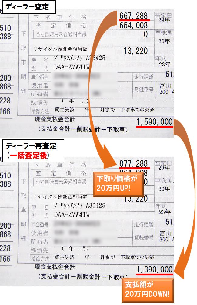 CX-8値引き_一括査定の結果