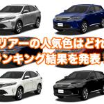 トヨタ新型ハリアーの人気色・カラーをランキング形式で発表