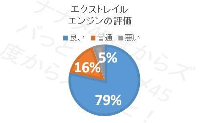 エクストレイル_エンジン