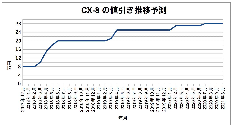 CX-8_nebikisuii