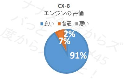 CX-8_エンジン