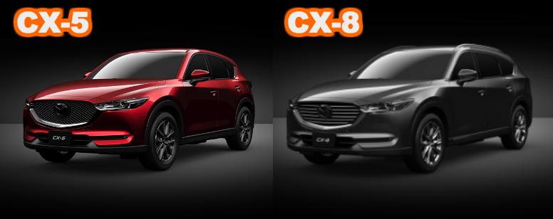 CX-8エクステリア比較