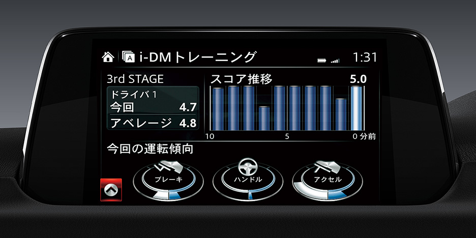 CX-5_i-DM