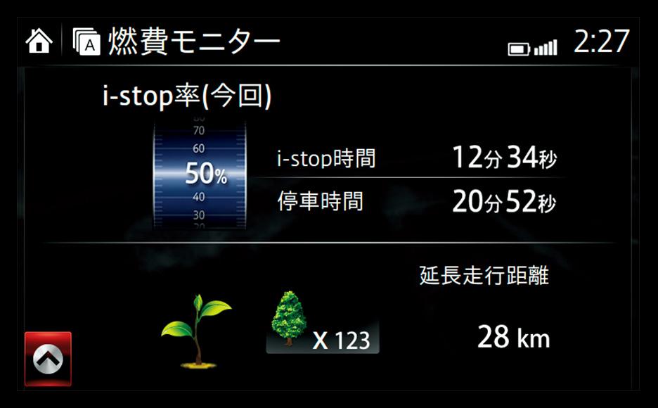 CX-5_i-stop