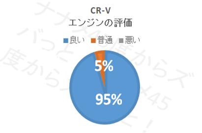 CR−V_エンジン