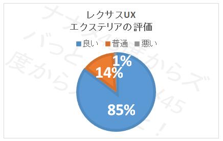 UX_エクステリア評価