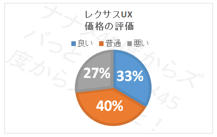 UX_価格評価