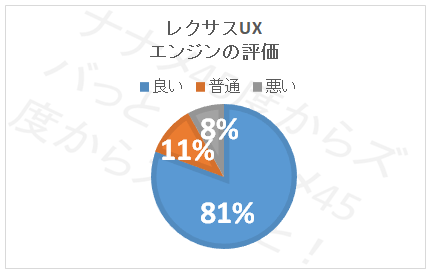 UX_エンジン評価