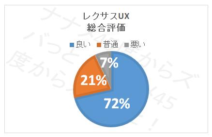UX_総合評価
