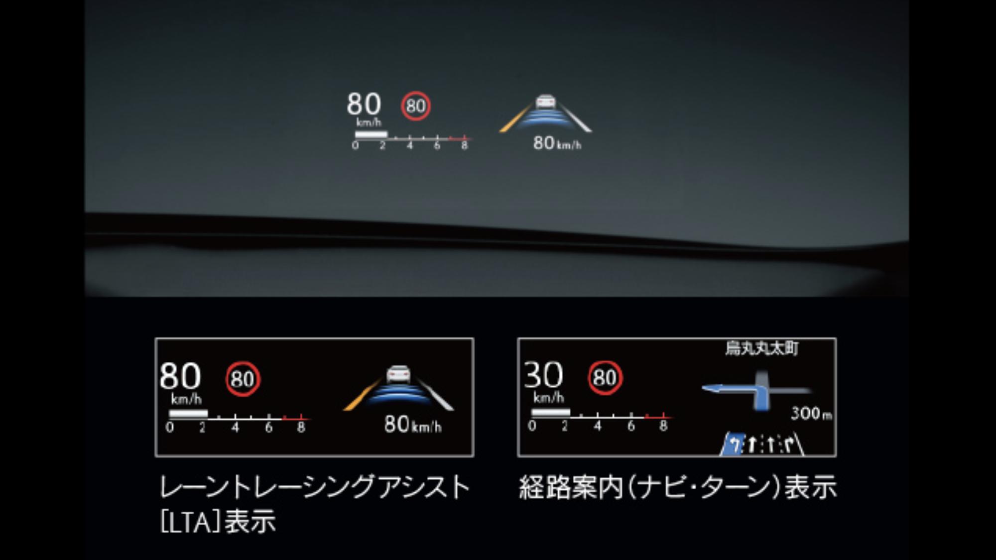 UX_カラーヘッドアップディスプレイ