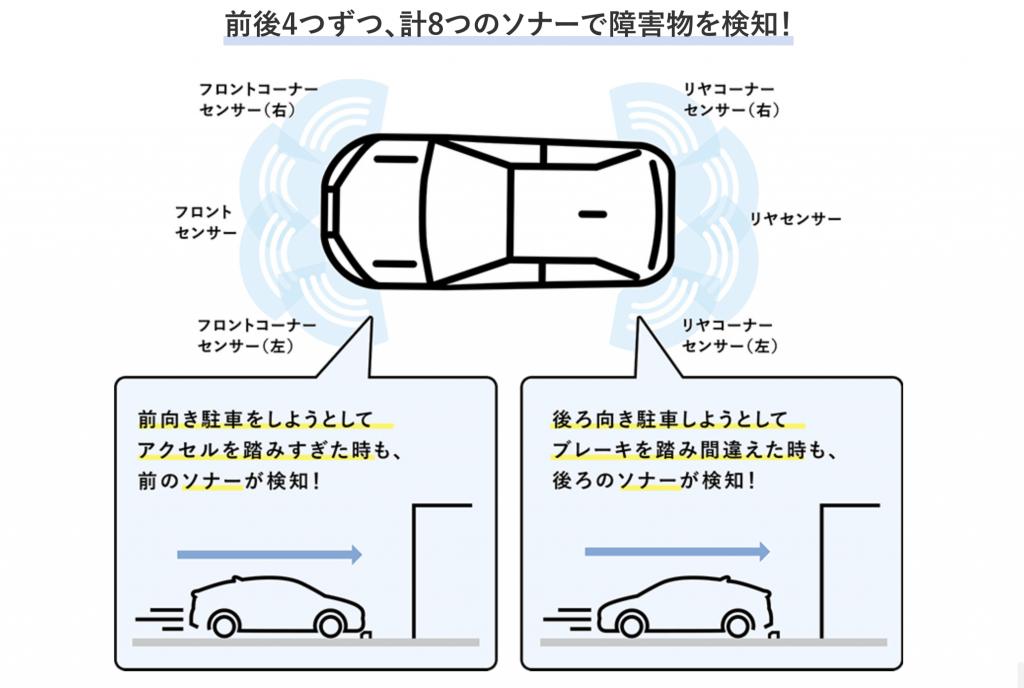 トヨタ_インテリジェントクリアランスソナー