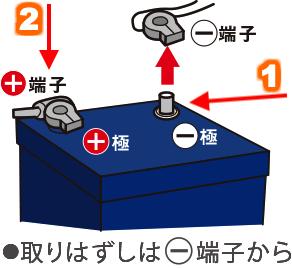 バッテリー交換_端子