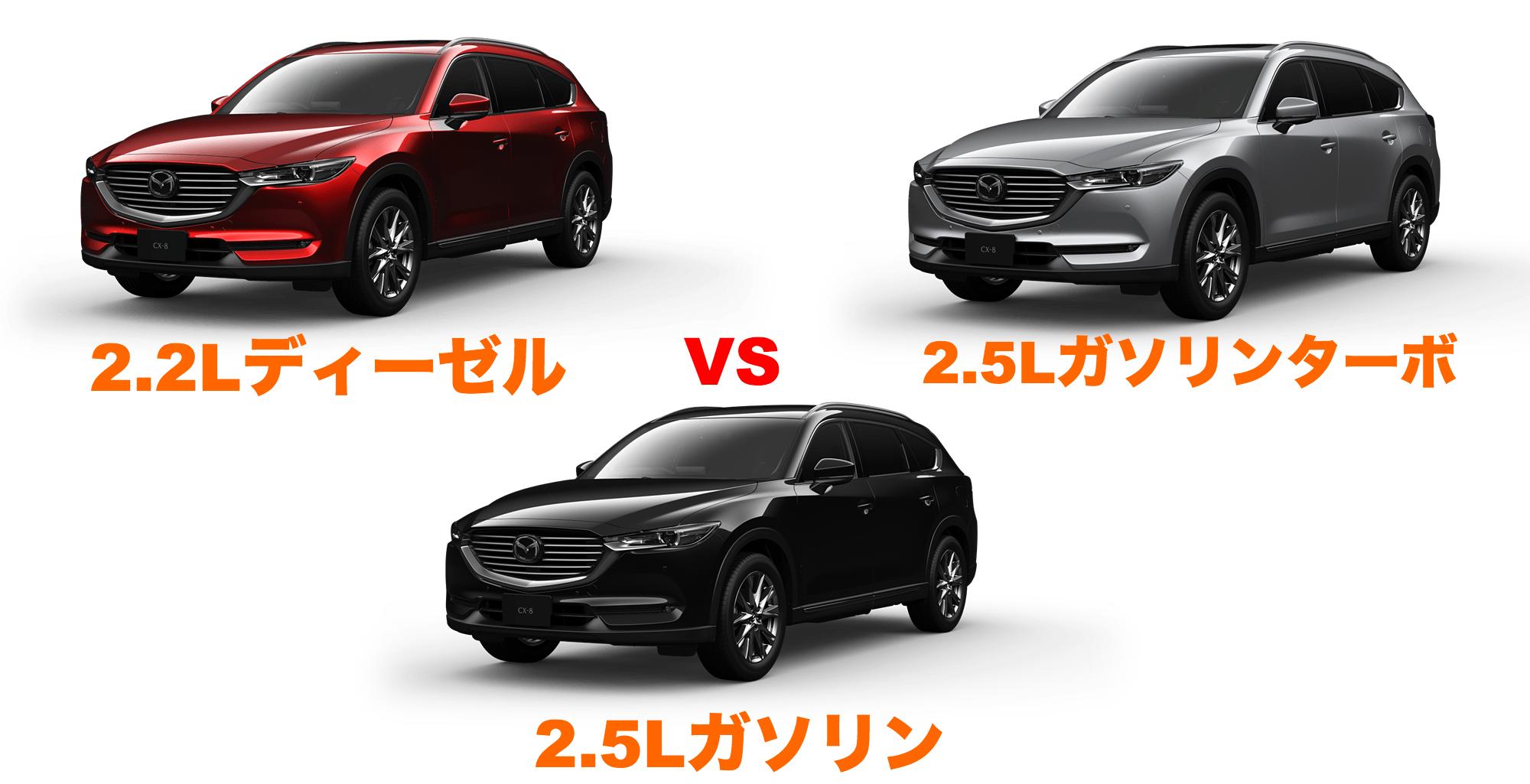 CX-8グレード_vsエンジン