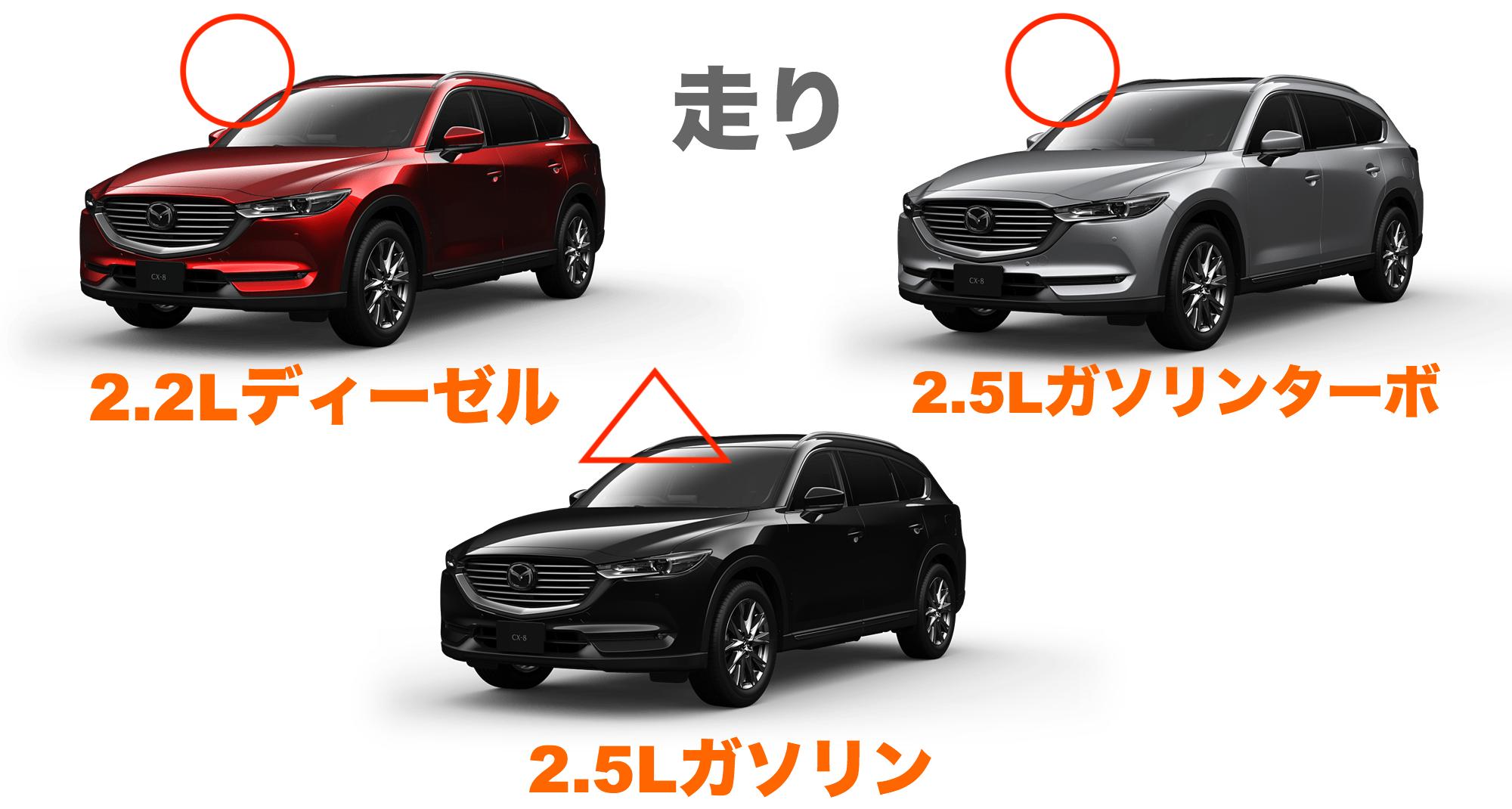 CX-8グレード_vs走りエンジン