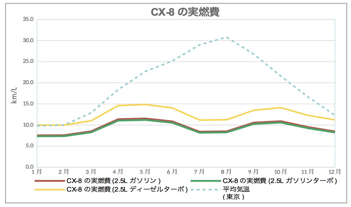CX-8_jitunenpi