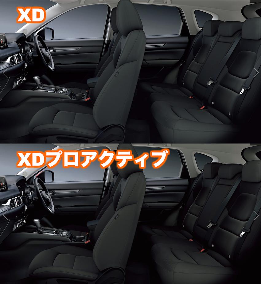 cx-5_naisohikaku