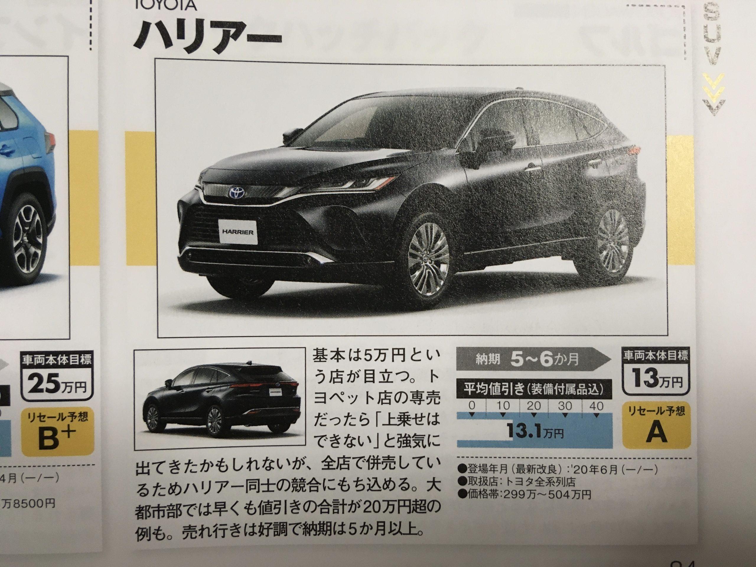 月刊自家用車