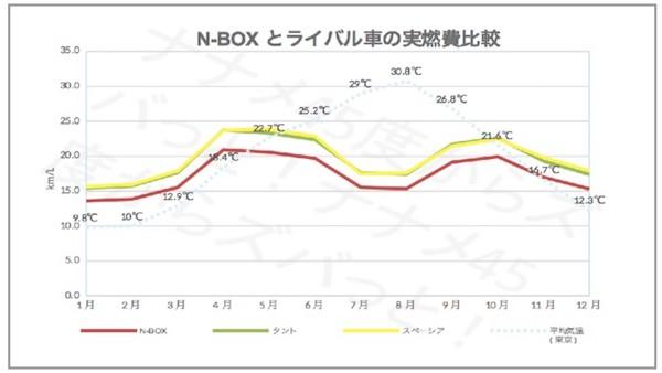nbox_raibaruhikaku