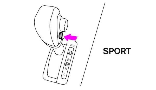 days_sportmode